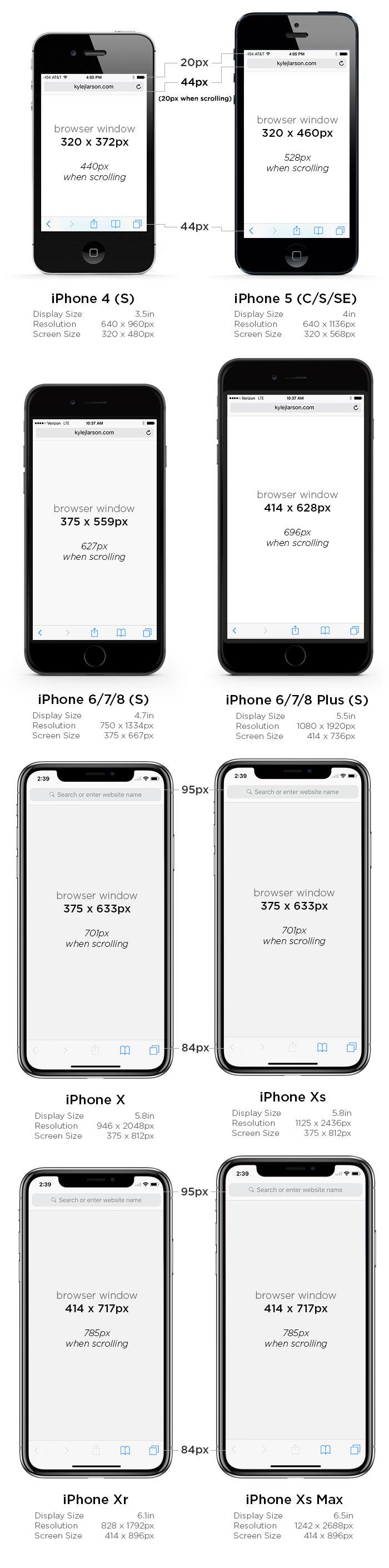 iphone 8 display size