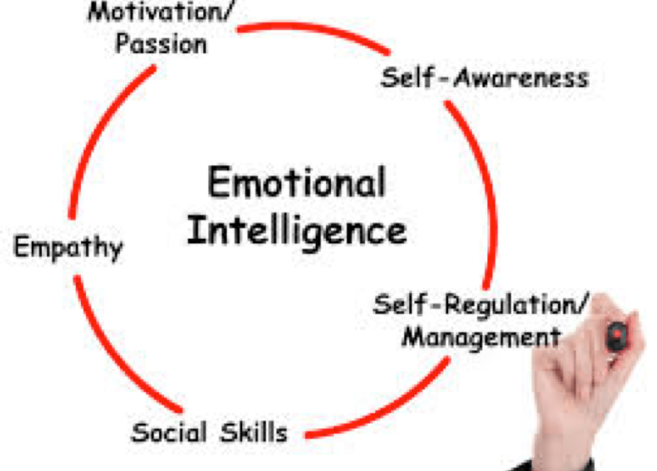 Why Increasing Emotional Intelligence Increases Sales