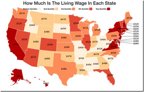 living wage usa 2016
