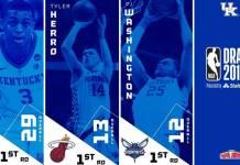 NBA Draft 2019