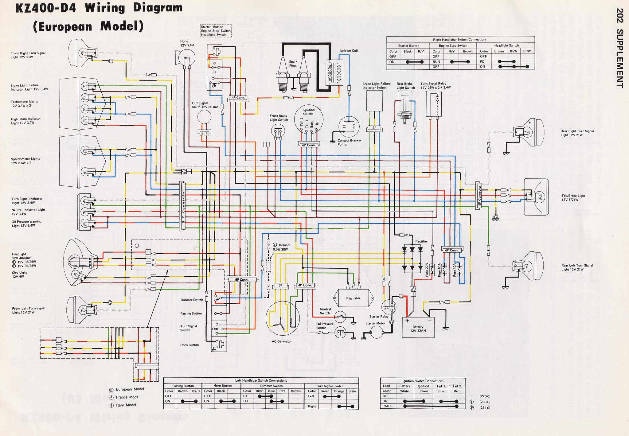 Bmw Turn Signal Switch Wiring Diagram 37 Images 1951 Ford 6 Source Diagrams