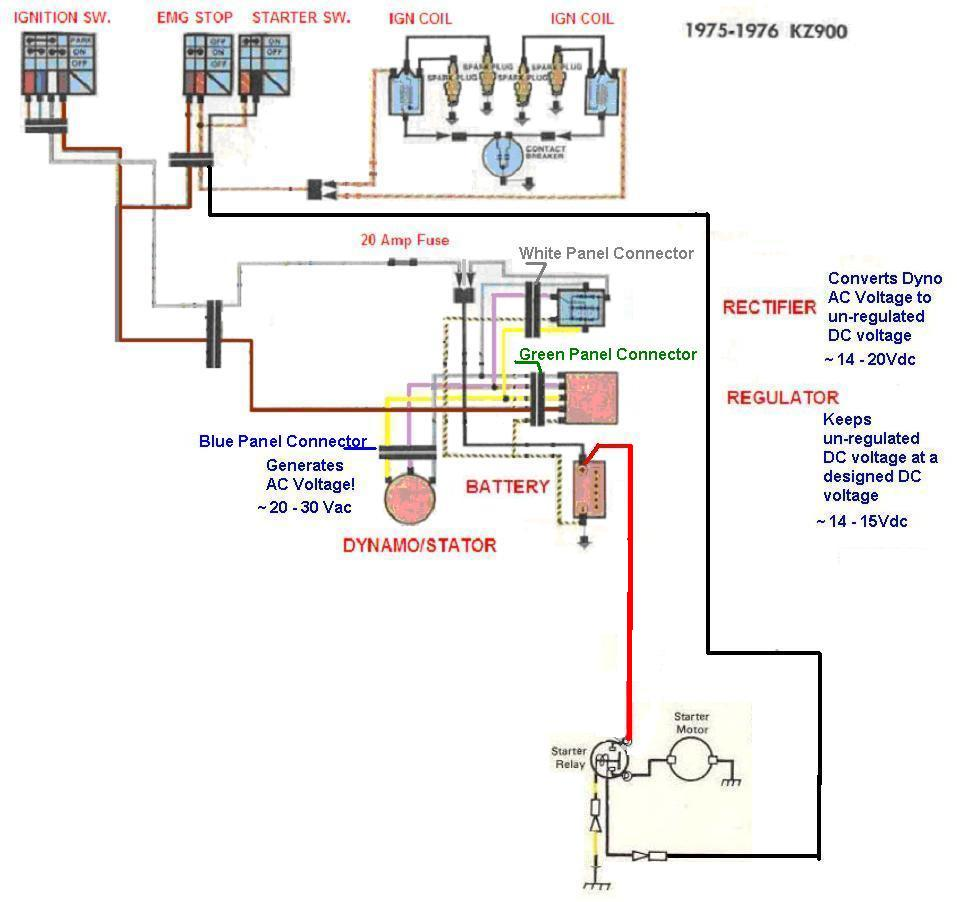 kz1000 fuse diagram wire management & wiring diagram 1980 kawasaki kz1000 wiring diagram kawasaki kz1000 wiring diagram #8