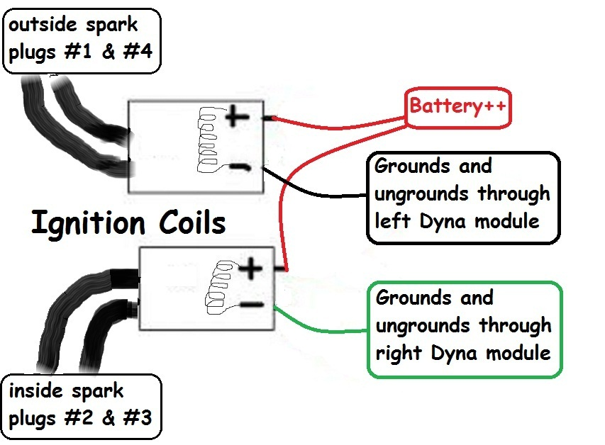 wiring diagram coil ignition - Wiring Diagram