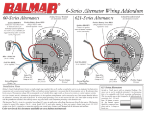 Balmar 6 series addendum color