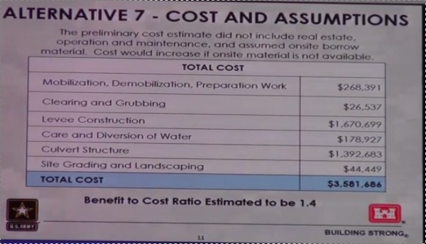 600x344 Cost and Assumptions, in Flooding Study --Army Corps of Engineers at Valdosta City Council, by Gretchen Quarterman, for Lowndes Area Knowledge Exchange, 6 May 2014