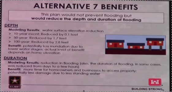 300x160 Benefits, in Flooding Study --Army Corps of Engineers at Valdosta City Council, by Gretchen Quarterman, for Lowndes Area Knowledge Exchange, 6 May 2014