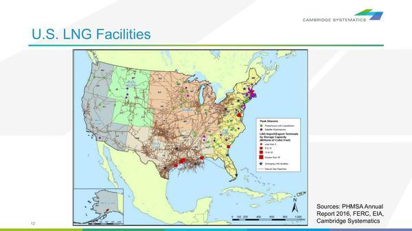 [U.S. LNG Facilities]