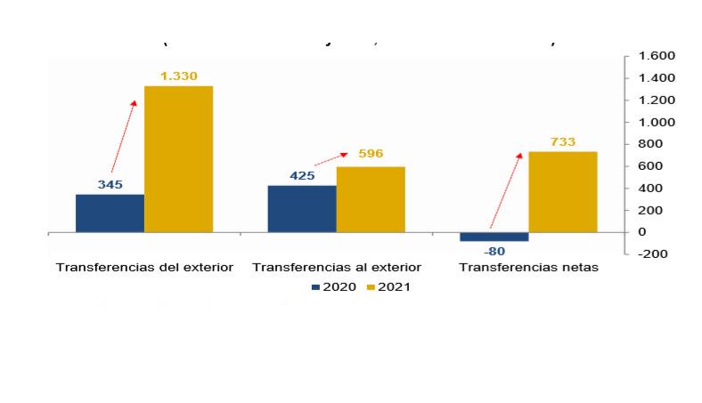Gráfico4