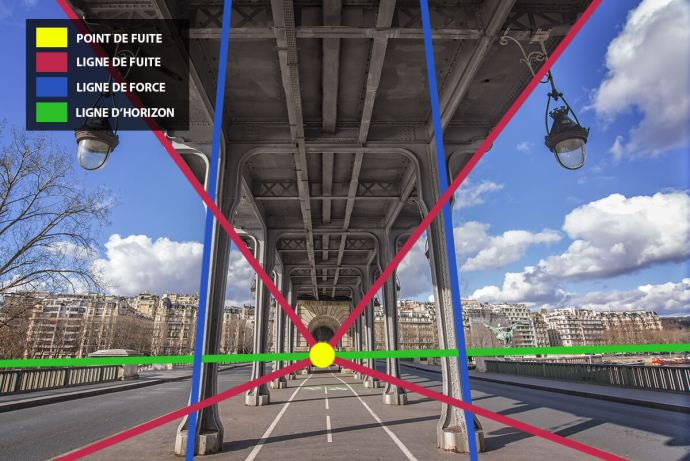 Bir Hakeim, comprendre la perspective sur le blog la Retouche photo