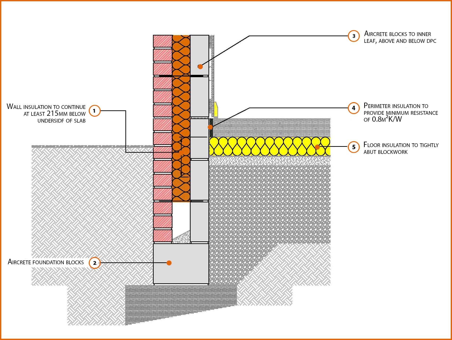 E5mcff23 Concrete Ground Bearing Floor Insulation Below