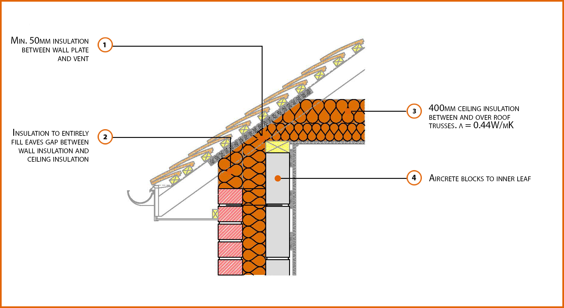 E10mcff6 Pitched Roof Eaves Insulation At Ceiling Level