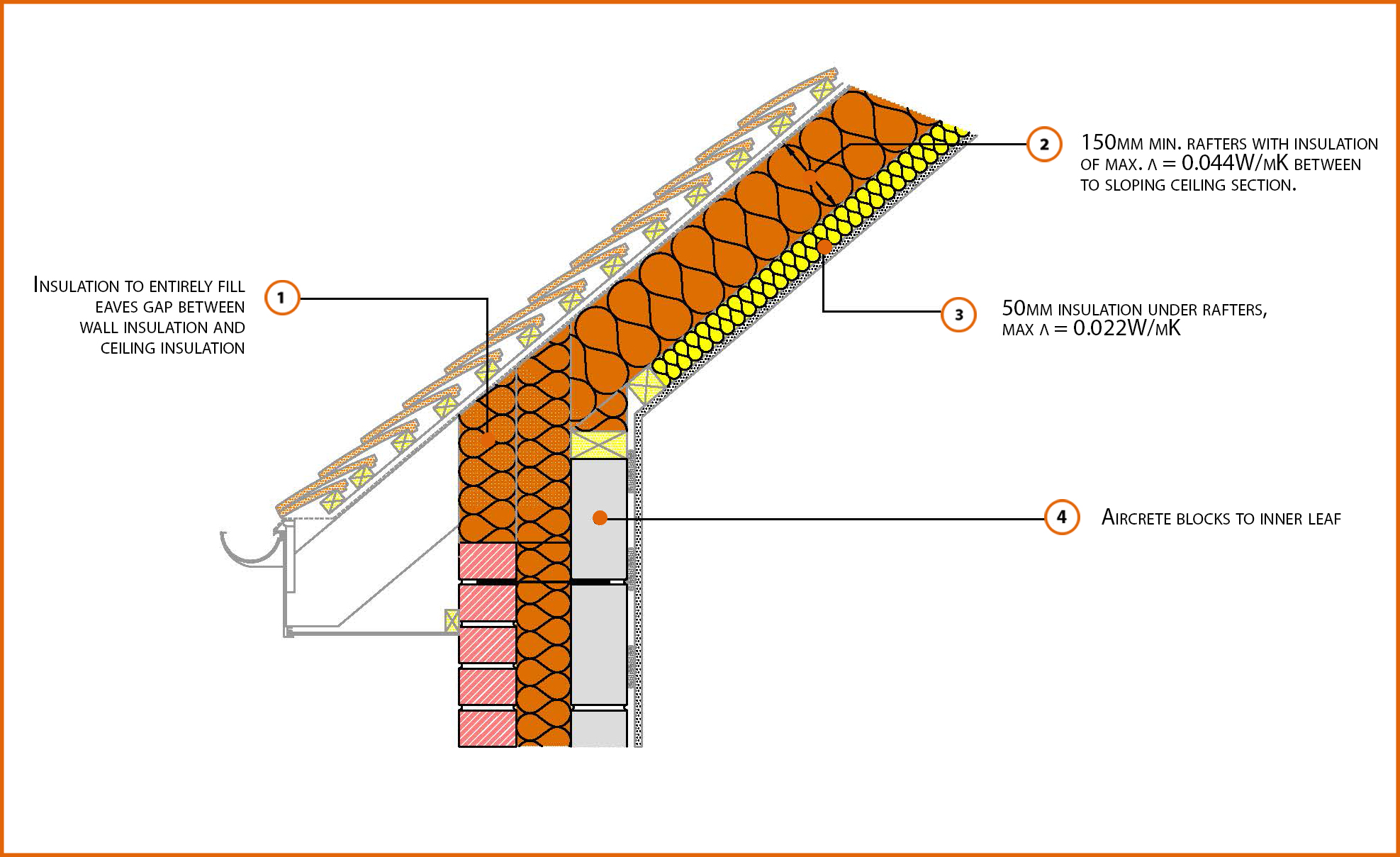 E11mcff4 Pitched Roof Eaves Insulation At Rafter Level