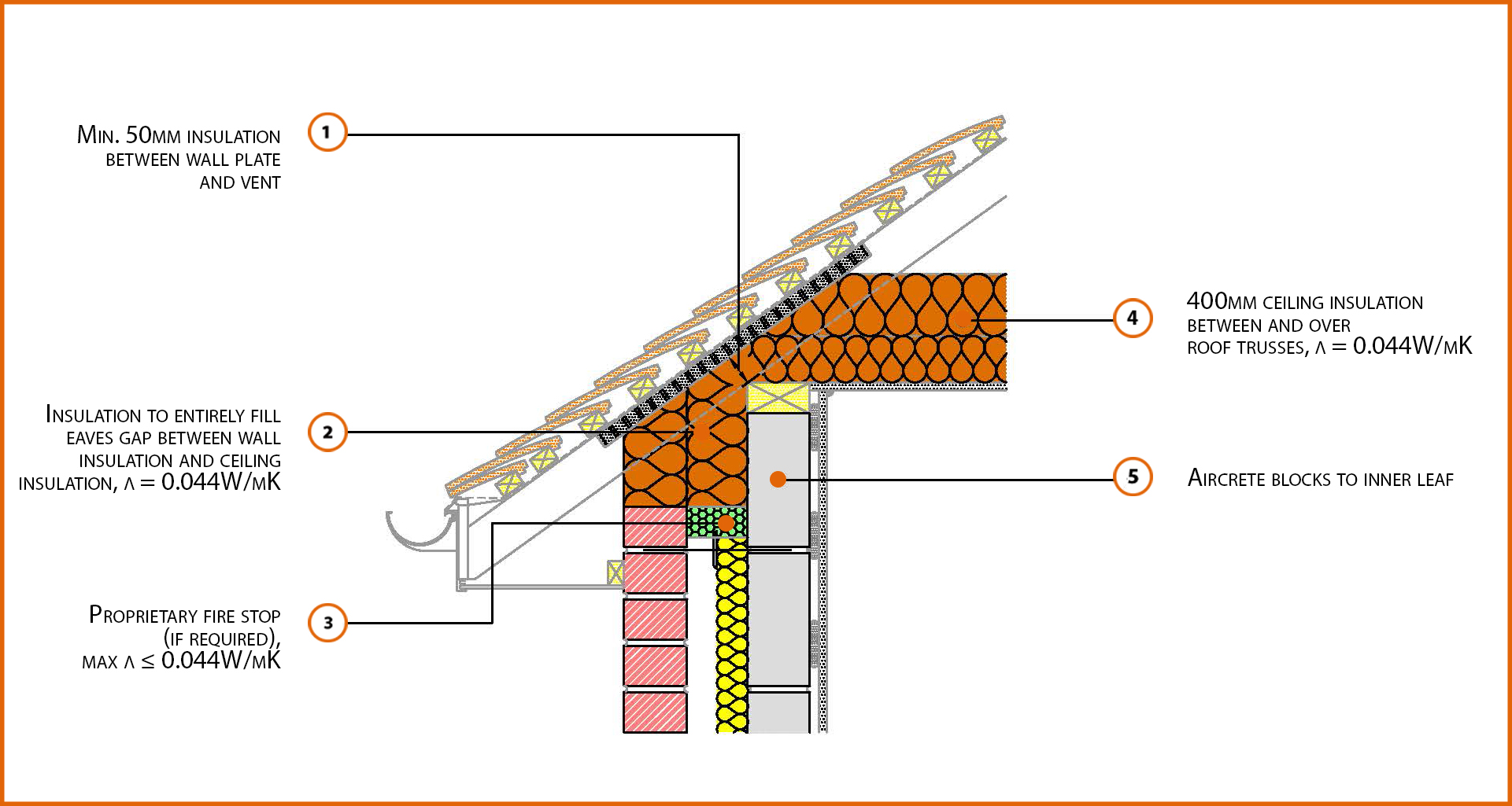 E10mcpf6 Pitched Roof Eaves Insulation At Ceiling Level