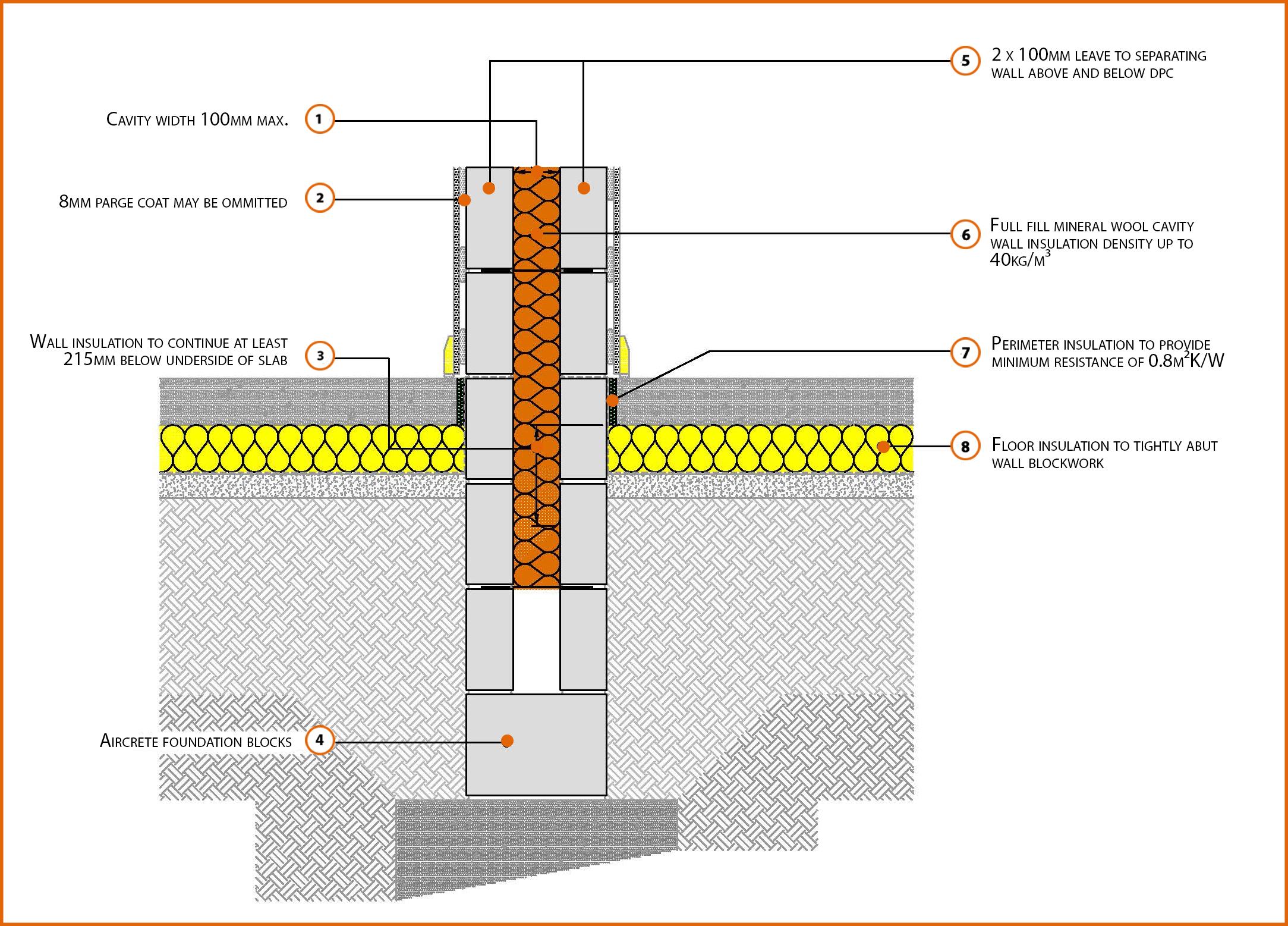 P1pcff5 In Situ Concrete Ground Bearing Floor Insulation
