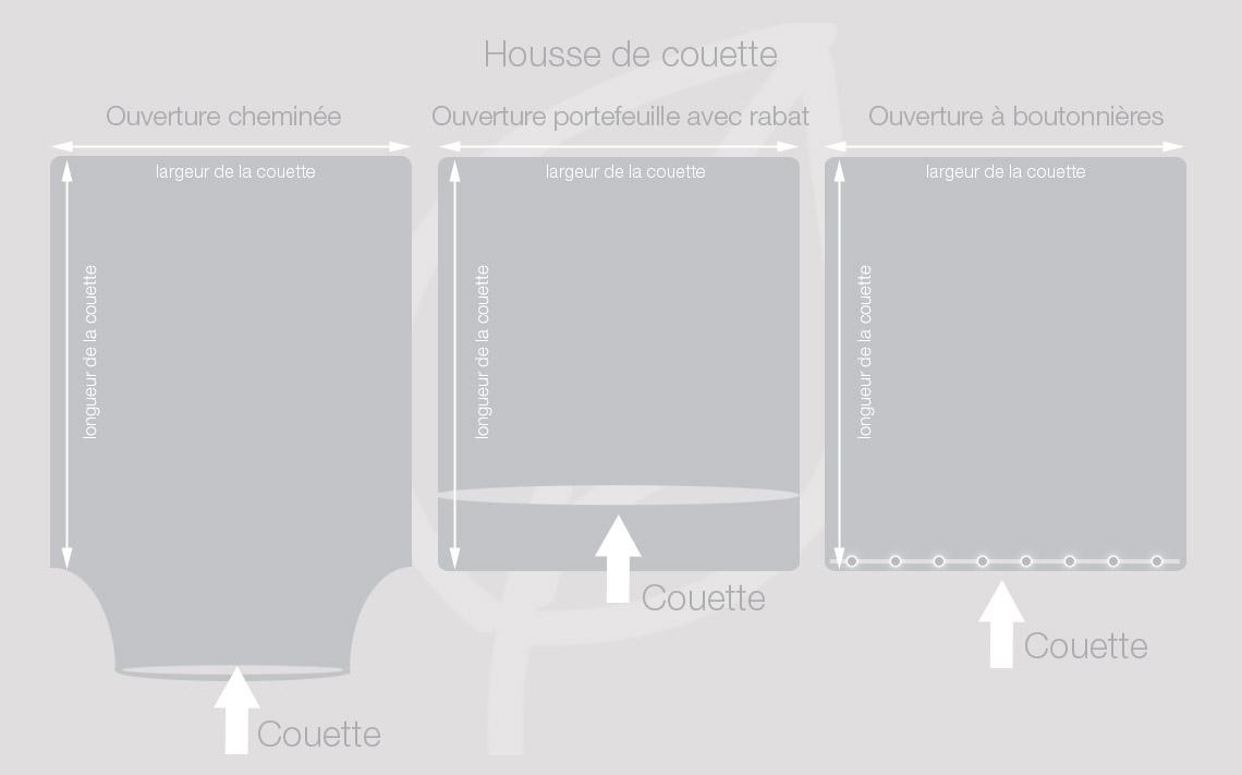 Guide Des Tailles Label Naturel