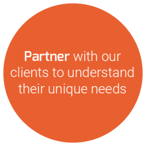 Partner with our clients to understand their unique needs