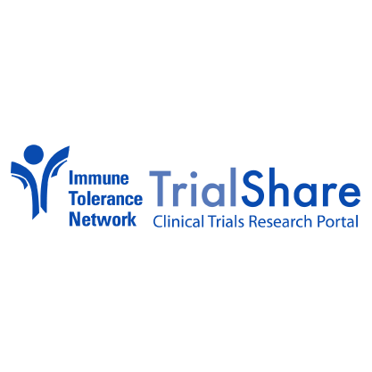 ITN Trial Share