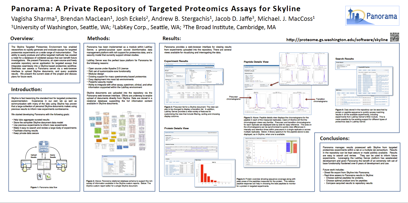 Panorama: A Private Repository of Targeted Proteomics Assays for Skyline