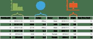 LabKey Server Quick Column Charts