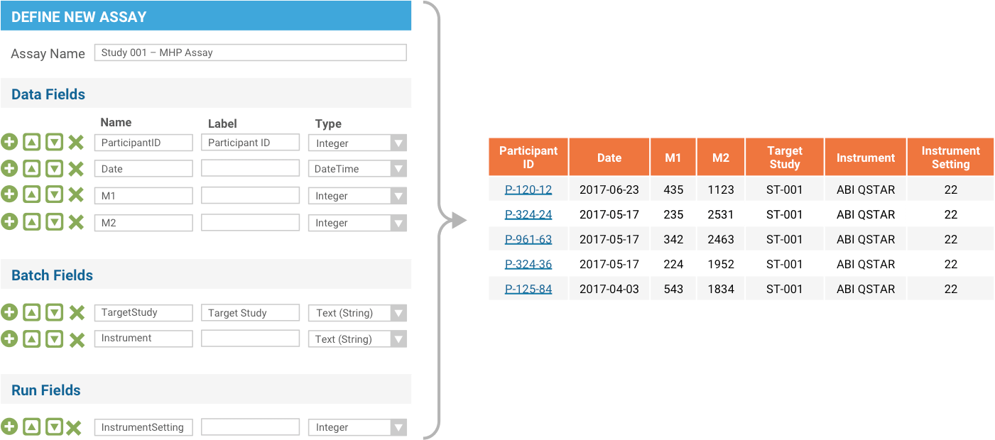 Design your own assay data structure for experiments in LabKey Server