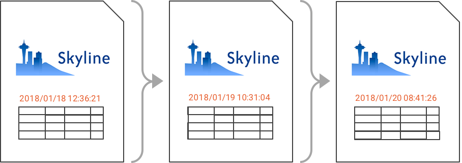 Skyline document revision / version tracking software