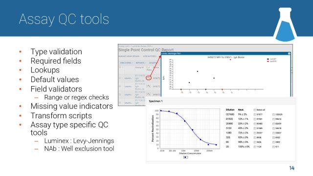 LabKey Data Models-LKEUC-04172018 14