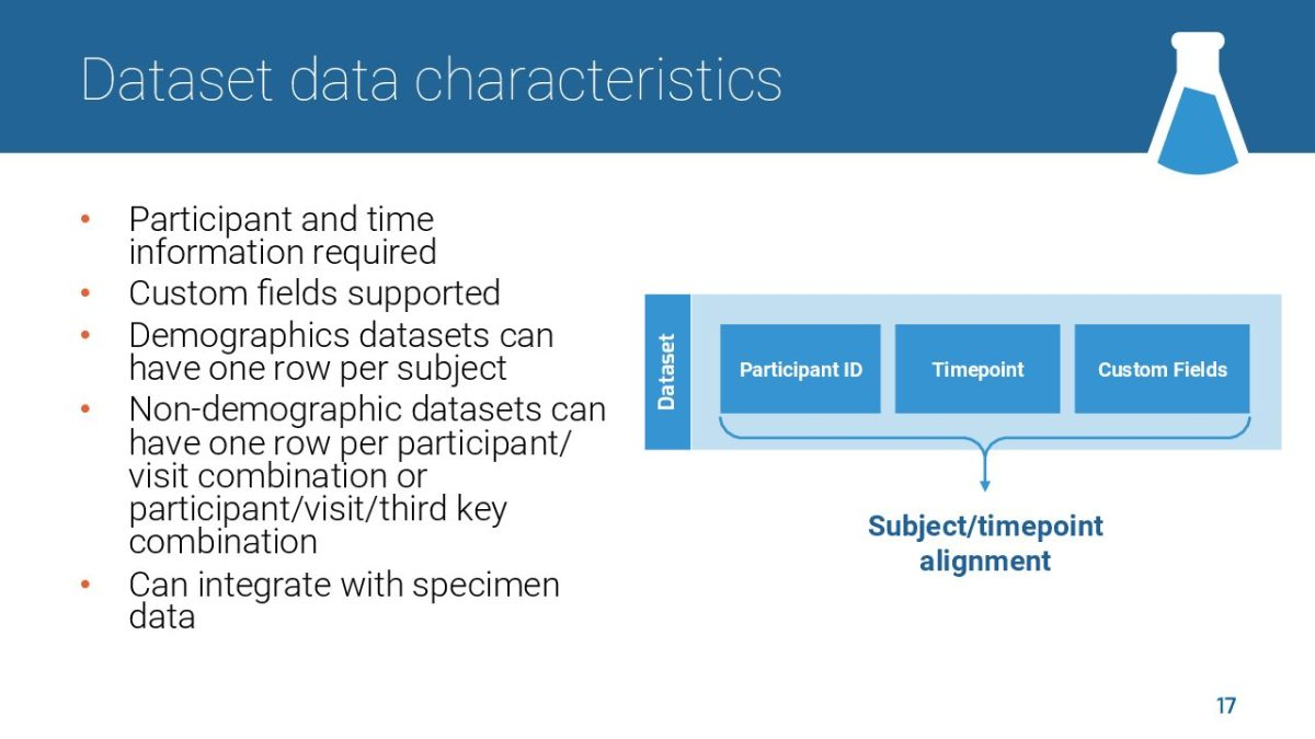LabKey Data Models-LKEUC-04172018 17