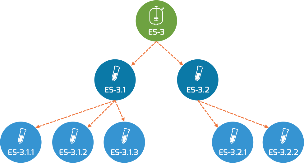 Biologics sample lineage tracking software in LabKey Biologics