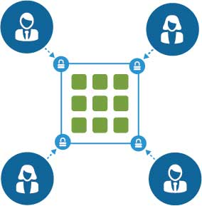 LabKey software tools for sharing scientific data online