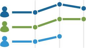 longitudinal study data management