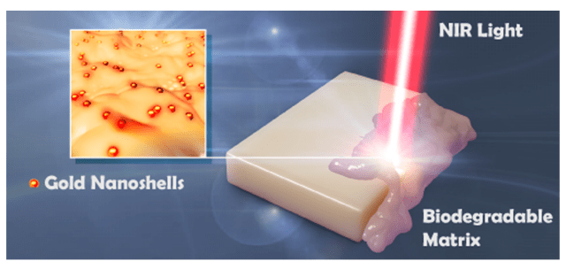 gold nanoparticles and NIR light