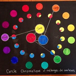 cercle-chromatique-melanges-couleurs-la-boite-ateliers-creatifs