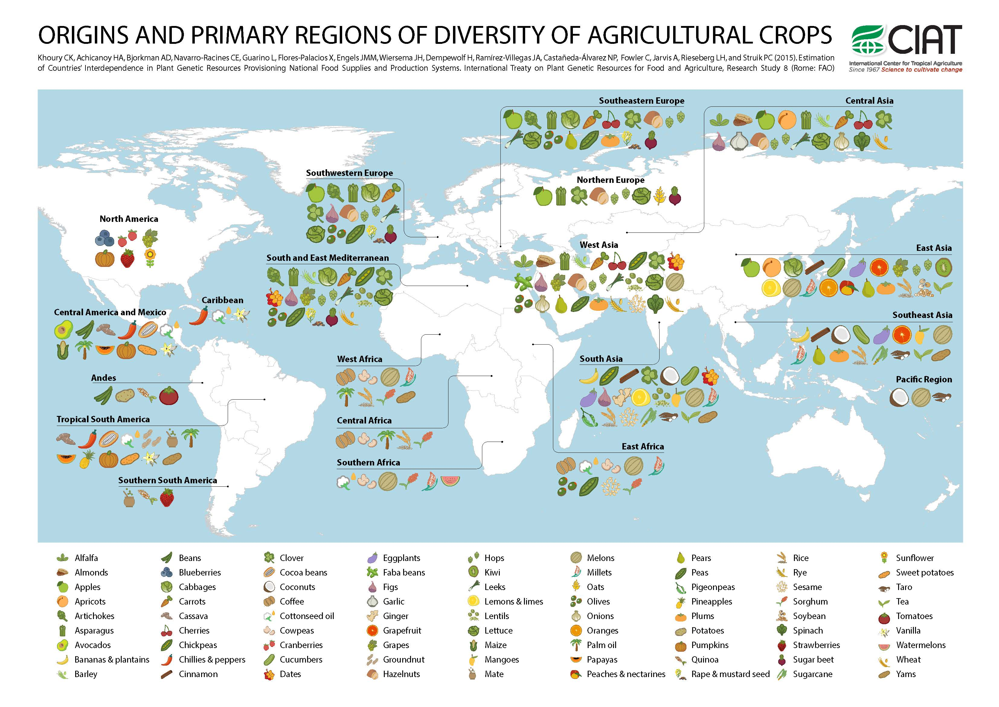 Une Carte De La Region D Origine Des Fruits Et Legumes