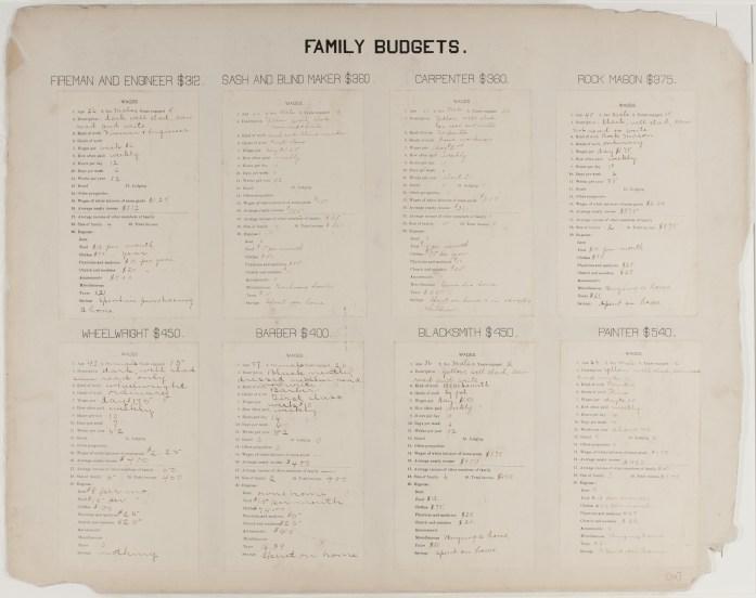 du-bois-infographie-noir-usa-expo-universelle-1900-61