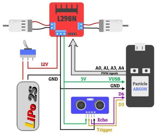 Diagrama de Conexión del Hardware