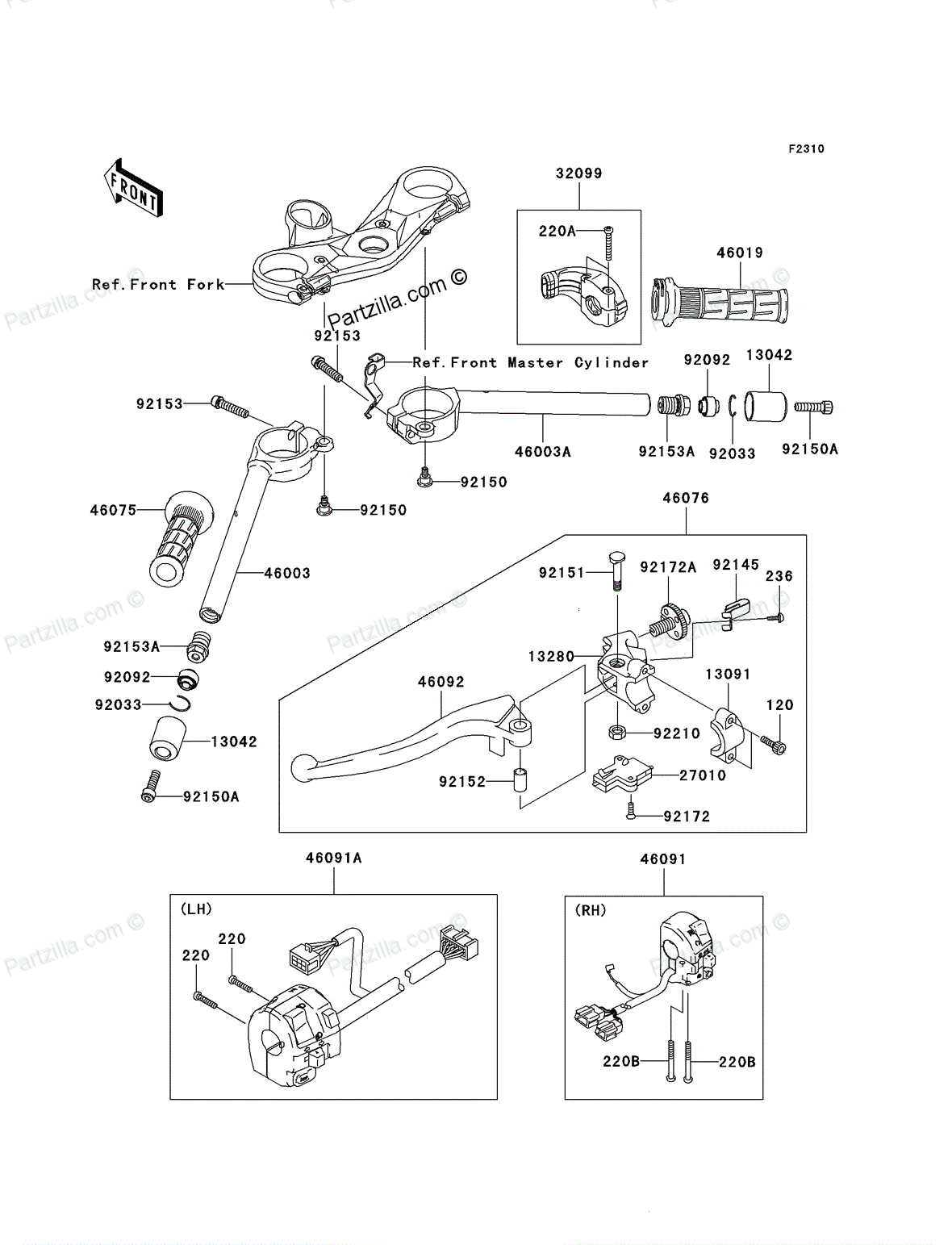 Semimanillar Derecho Kawasaki Zx 10r