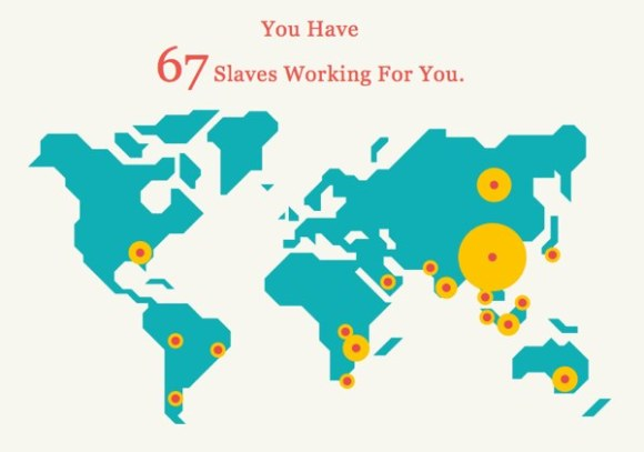Slavery Footprint  Results