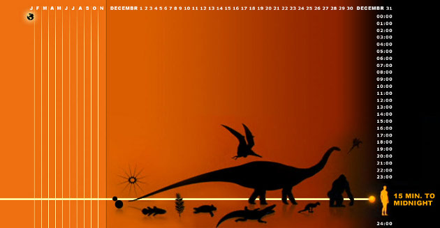 Historia Tierra resumida reloj calendario