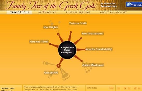 Navegador interactivo de dioses griegos