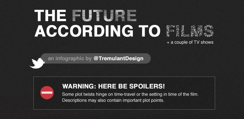 El futuro que nos espera…según el cine