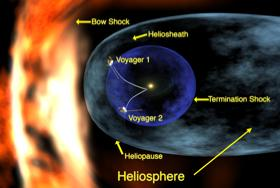 Voyager 1 en la última frontera