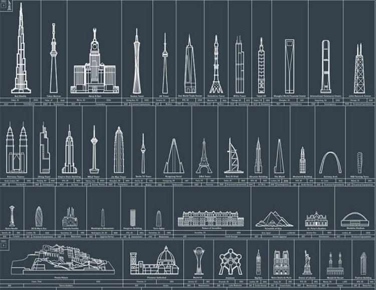 Lámina de las grandes infraestructuras de la Historia