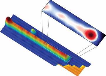 Majorana, la partícula que es también antipartícula, por fin observada