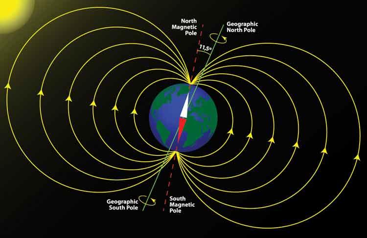 El magnetismo de la Tierra podría cambiar en unos 200 años
