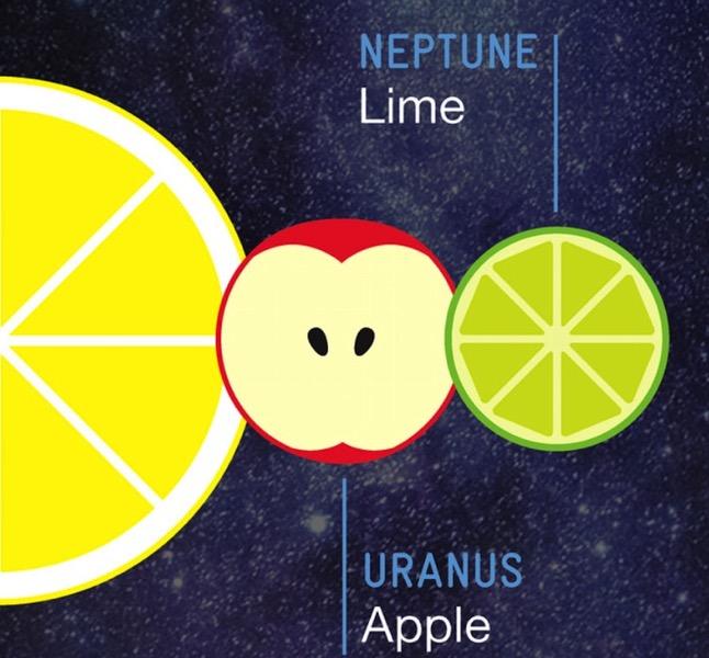 Planetas frutas