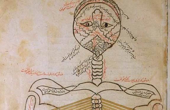 La imagen del cuerpo humano en la Edad Media