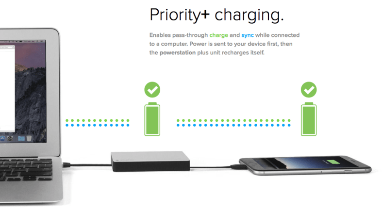 Mophie Powerstation Plus 2x Priority+ Charging