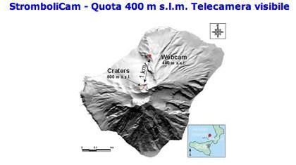 Webcams en el volcán Strómboli