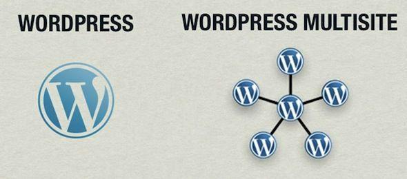 Múltiples dominios con WordPress MU