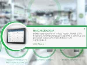 telecardiologia_htn_italia_elettrocardiogramma_servizi_in_farmacie_telemedicina
